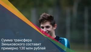 Сумма трансфера Зиньковского составит примерно 130 млн рублей